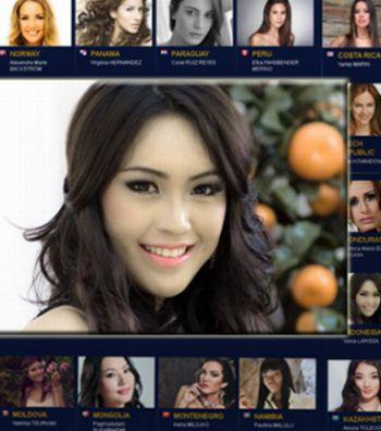Jokowi Dukung Miss World 2013