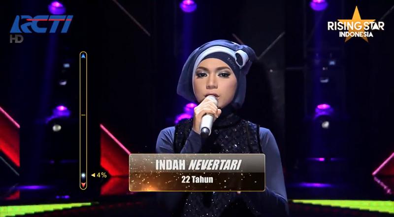 indah nevertari jadi juara rising star indonesia foto youtube