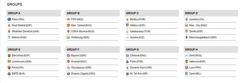 Hasil drawing fase grup Liga Champions 2015-2016 (foto: UEFA)