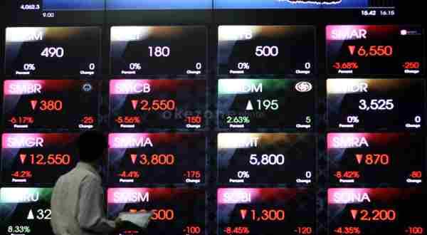 \   IHSG Terjun Bebas, Indeks Rawan Short Selling   \