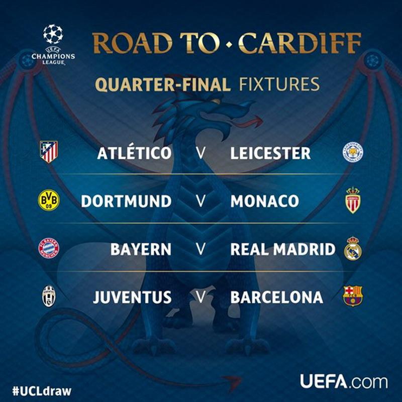 Berikut peserta 8 besar Liga Champions. (Foto: UEFA.com)