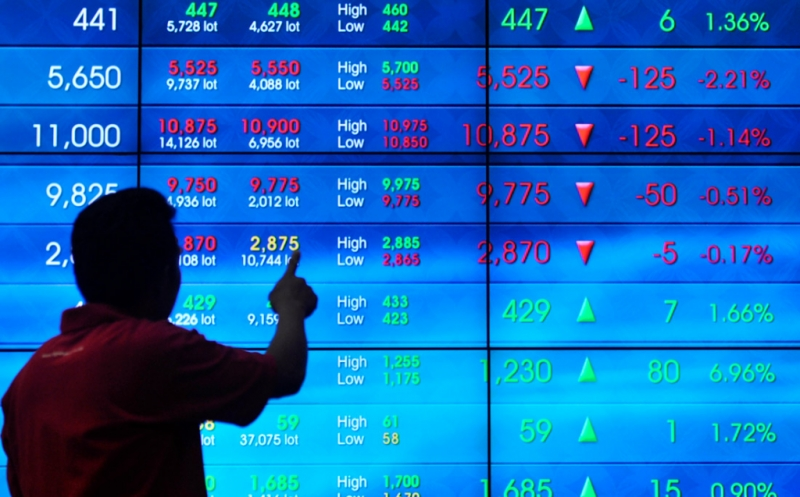 \Riset Saham ReLiance Securities: IHSG Bergerak Mixed Cenderung Tertekan\