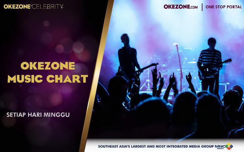 Okezone Music Chart (Foto: Okezone)