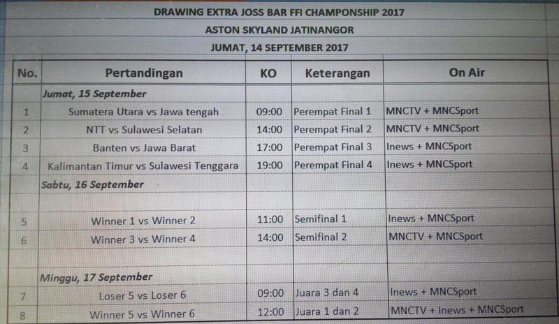 Gambar jadwal FFI Championship 2017.