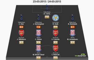 Best XI Pekan Terakhir Premier League
