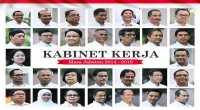Tak Semua Menteri Jokowi Paham Nawacita