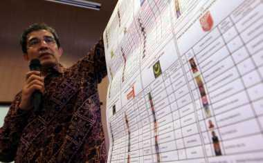 KPU Berharap Jokowi Segera Keluarkan Perppu