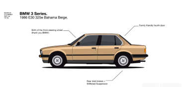 BMW Rilis Video 40 Tahun Evolusi Seri 3