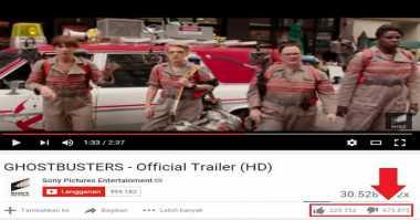 Pertama dalam Sejarah, Trailer Film Di-Dislike Sebanyak Ini