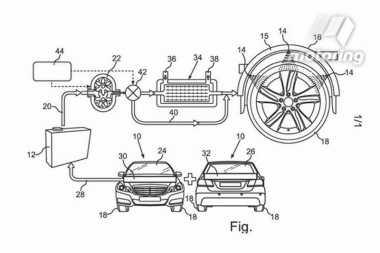 Mercedes Benz Kembangkan Teknologi Pengatur Suhu Ban