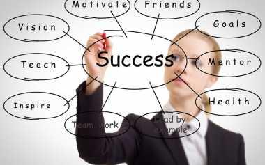 FOTO: Pakar Karier Sebut Orang Sukses Tidak Takut Hal Ini