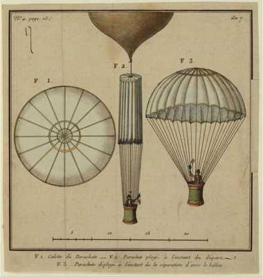 HISTORIPEDIA: Aksi Terjun Payung Pertama Dunia