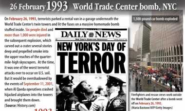 HISTORIPEDIA: Bom Meledak di World Trade Center Amerika Serikat