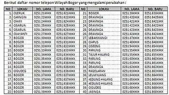 Nomor Telepon Fixed Di Bogor Harus Ditambah Angka 8 Okezone Techno