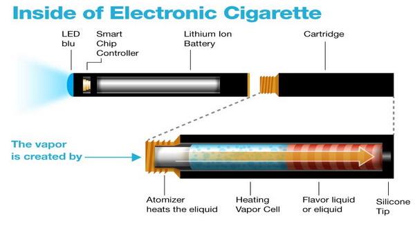 Rokok Elektronik Bisa Hilangkan Kebiasaan Merokok?