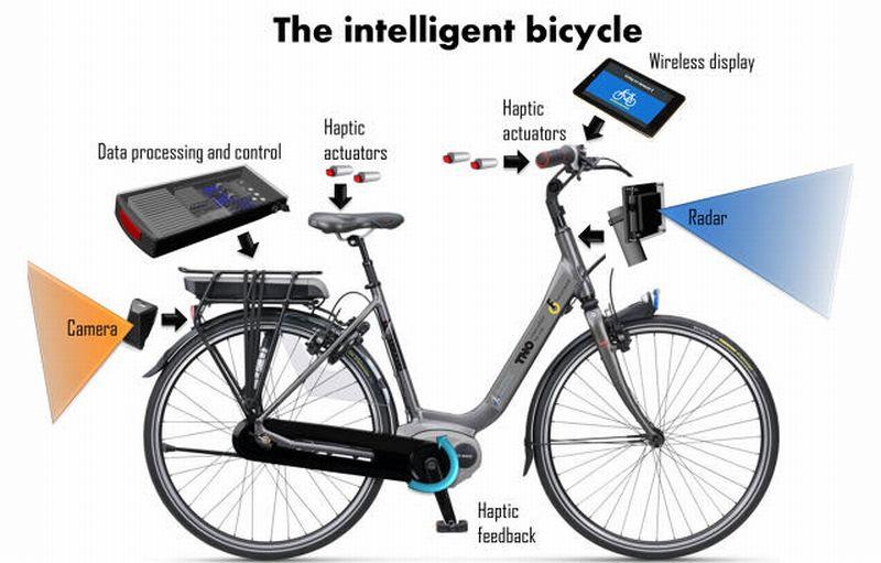 Image result for teknologi canggih sepeda google