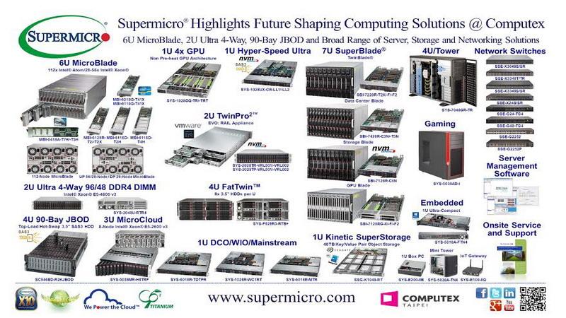 https: img.okezone.com content 2015 06 04 207 1159996 supermicro-hadirkan-solusi-komputasi-masa-depan-di-computex-2015-Mu3CrbM8vj.jpg