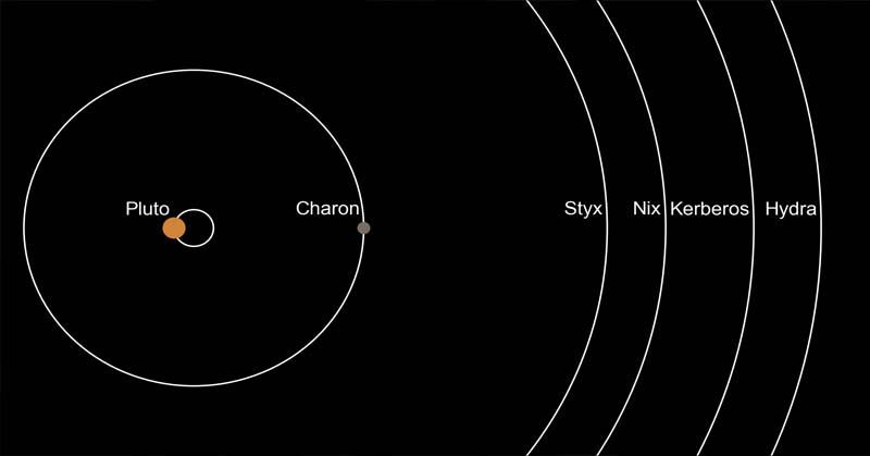 "Hydra Moon: Hydra, Pluto's Moon Furthest That ""Drunk"""
