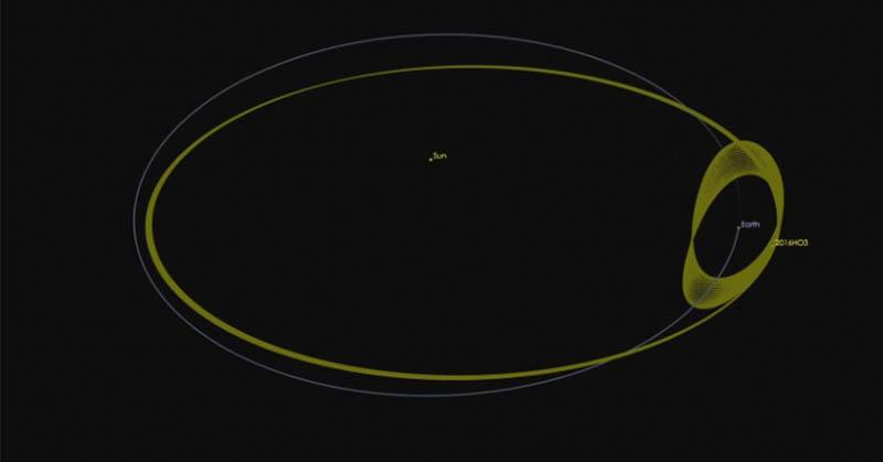 Ilmuwan: Asteroid Bisa Ancam Keselamatan Bumi