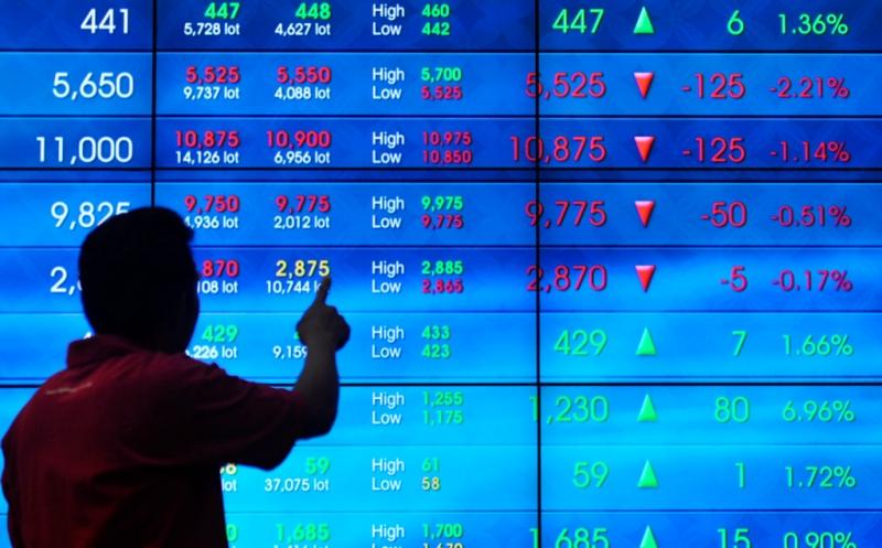 cara menganalisa saham mengenal blue