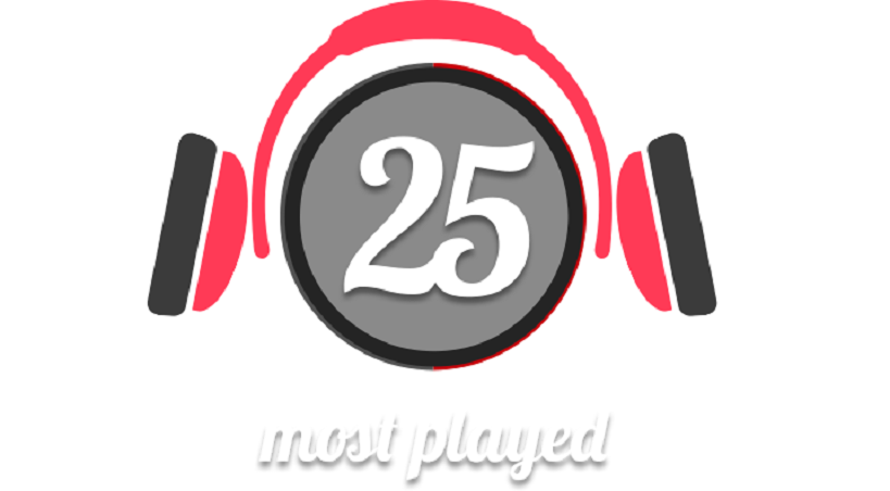 Begini Cara Transfer Playlist antara Spotify, iTunes, Apple Music & YouTube