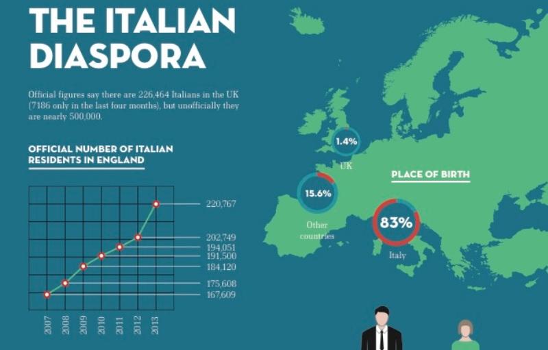 https: img.okezone.com content 2016 11 12 18 1539696 ribuan-warga-italia-pilih-pulang-kampung-jika-terjadi-brexit-5NavUolrS1.jpg