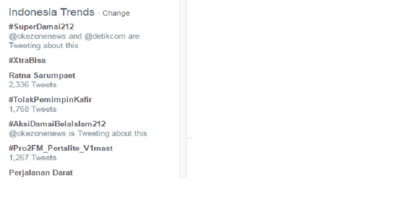 Tagar #SuperDamai212 Puncaki Trending Topic Twitter