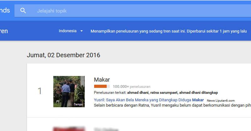Berita soal Makar Duduki Peringkat Satu di Google Trends