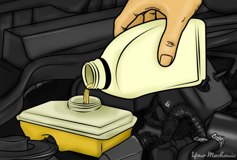 Ilustrasi menambahkan minyak rem (Yourmechanic)