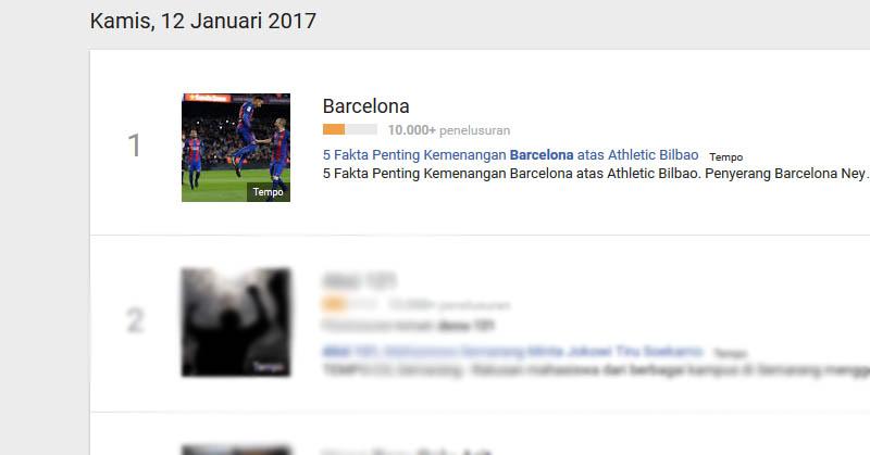 Usai Kalahkan Athletic Bilbao, Barcelona Populer di Google