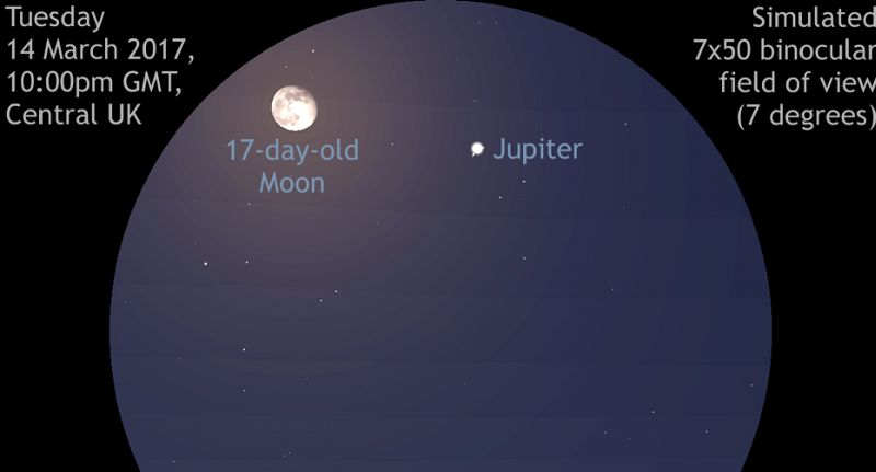 14 Maret, Bulan dan Jupiter Lebih Dekat dengan Bumi