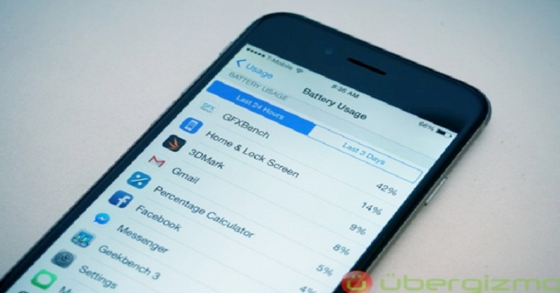 Menguak Tips Rahasia iPhone yang Tak Diketahui (2-Habis)
