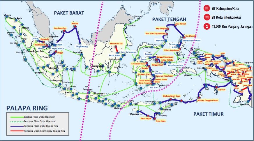 Lima Kota Kawasan Riau Bakal Dihubungkan Palapa Ring