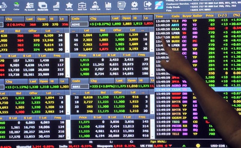 Riset Saham Asjaya Indosurya Securities: IHSG Berpeluang Menguat di 5.602-5.726