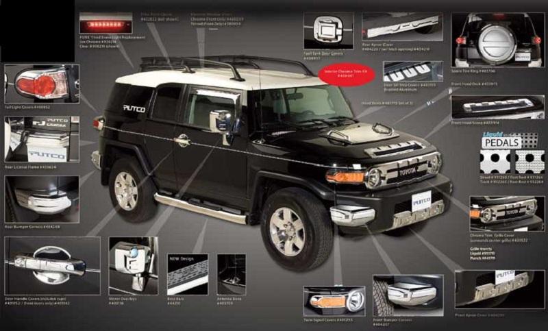 Berikut Panduan Memilih Aksesori Mobil