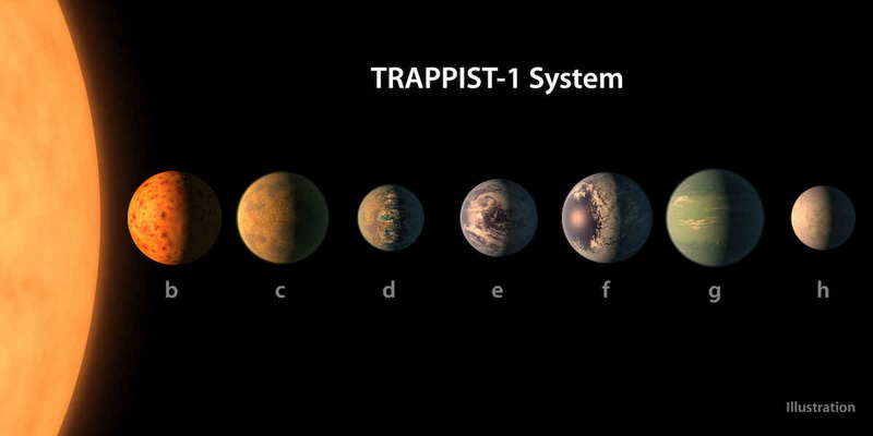 https: img.okezone.com content 2017 06 21 337 1721905 hot-thread-5-keren-nasa-temukan-10-planet-mirip-bumi-YRozPeala0.jpg
