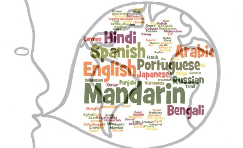 Manusia Bisa Bicara Banyak Bahasa, Nih Buktinya..