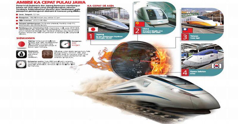 Pembangunan Kereta Cepat Jakarta-Bandung, 250 Perumahan TNI AU Kena 'Gusur'