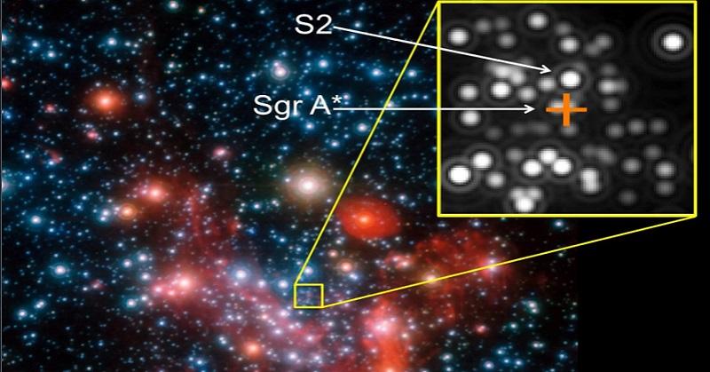 Luar Biasa! Bintang Raksasa dan Supermasif Black Hole Benarkan Teori Relativitas Einstein