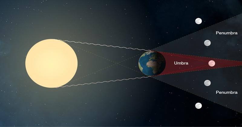 https: img.okezone.com content 2018 01 29 56 1851924 gerhana-bulan-total-pukulan-telak-bagi-teori-bumi-datar-RSbnNLPOvL.jpg