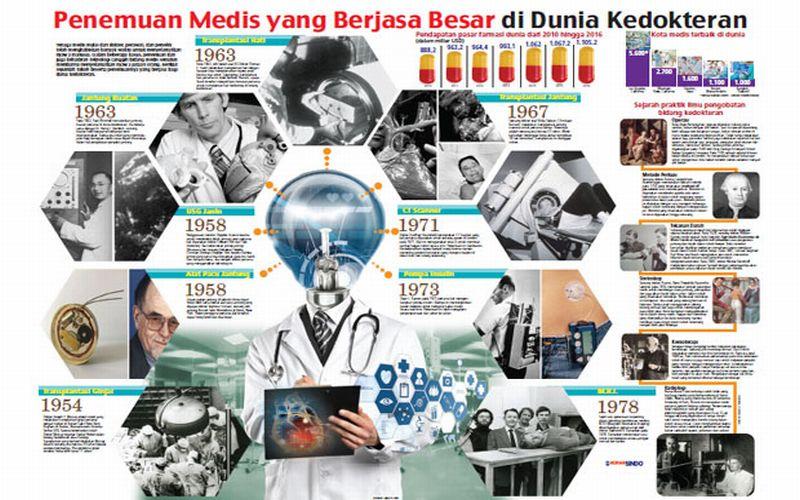 https: img.okezone.com content 2018 09 19 481 1952566 15-penemuan-medis-terbesar-di-dunia-kedokteran-dulu-operasi-dilakukan-oleh-tukang-cukur-rambut-Yg4wIS64nr.jpg
