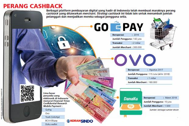 https: img.okezone.com content 2019 04 15 320 2043599 era-baru-pembayaran-digital-makin-mudah-dan-untung-cOUF0Z3WKk.jpg