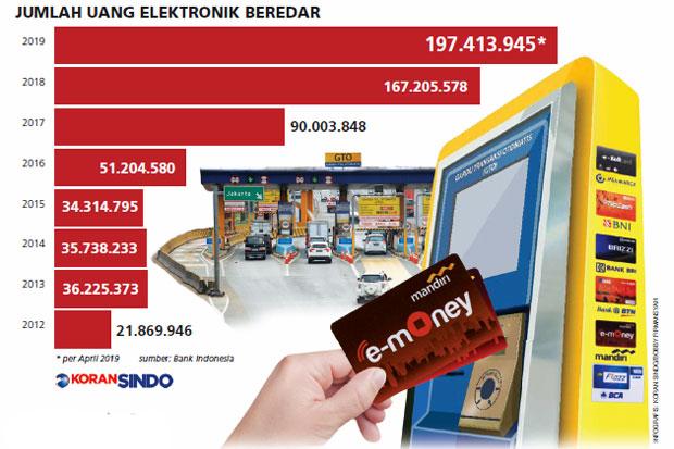 https: img.okezone.com content 2019 05 21 320 2058319 bank-siapkan-80-000-kartu-uang-elektronik-untuk-mudik-lebaran-YJCcWiQcIp.jpg