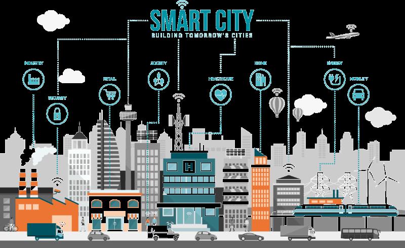 https: img.okezone.com content 2019 05 28 207 2061179 smart-city-smart-building-dan-pemindahan-ibu-kota-di-era-revolusi-industri-4-0-1-rIjEmBeySb.png
