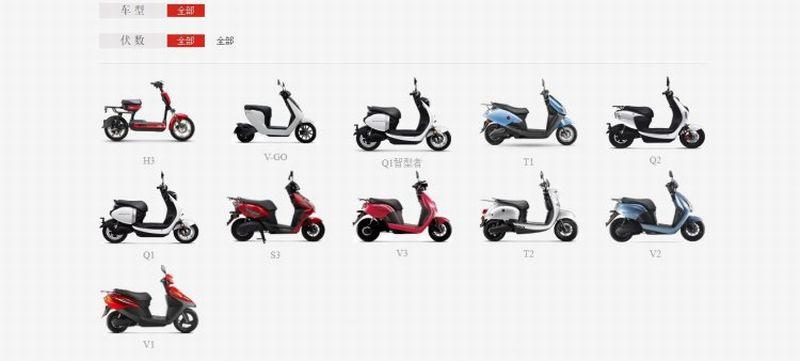 https: img.okezone.com content 2019 09 13 53 2104588 trend-kendaraan-listrik-honda-impor-11-sepeda-motor-listrik-dari-tiongkok-TA5BoolhPW.jpg