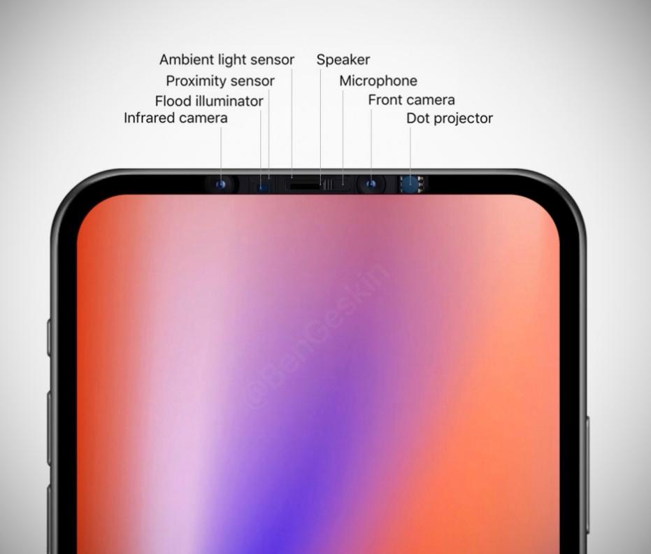 https: img.okezone.com content 2019 09 28 57 2110387 apple-hilangkan-poni-pada-iphone-2020-hAFupzl3ZZ.jpg