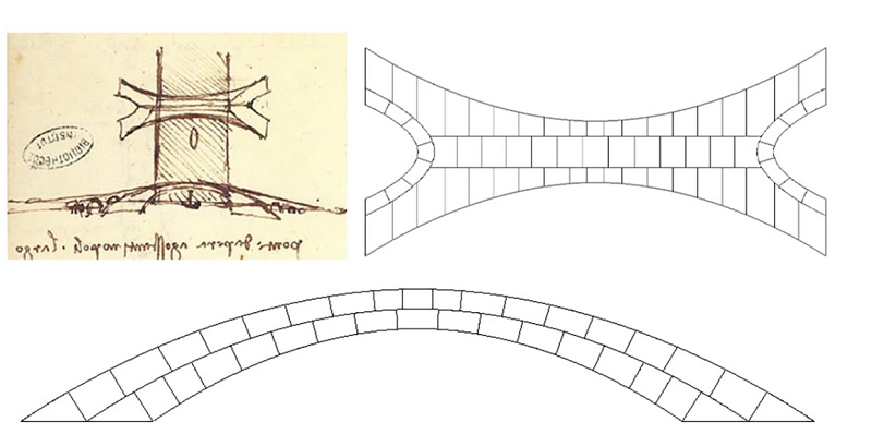 https: img.okezone.com content 2019 10 16 470 2117632 desain-sketsa-jembatan-ciptaan-leonardo-da-vinci-yang-tak-pernah-dibangun-IymNxmyw5m.jpg