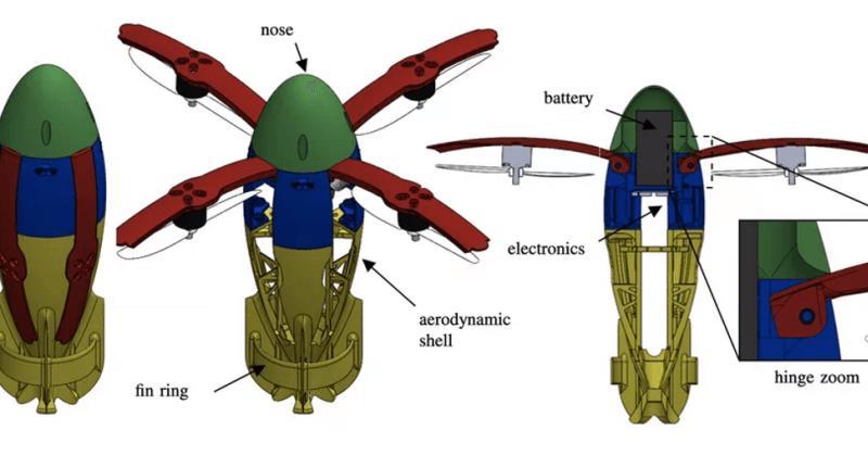 https: img.okezone.com content 2019 11 22 207 2133167 unik-drone-ini-meluncur-terbang-melalui-tembakan-meriam-O8svZiGUTW.jpg