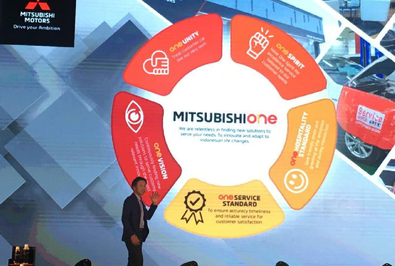 https: img.okezone.com content 2019 11 22 52 2133301 mitsubishi-one-jadi-jargon-baru-tingkatkan-komitmen-pelayanan-purnajual-mmksi-PqDtLhlLjf.jpg