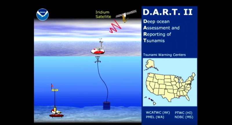 https: img.okezone.com content 2019 12 13 207 2141408 detektor-tsunami-generasi-baru-meluncur-oLAtYrz9rg.png